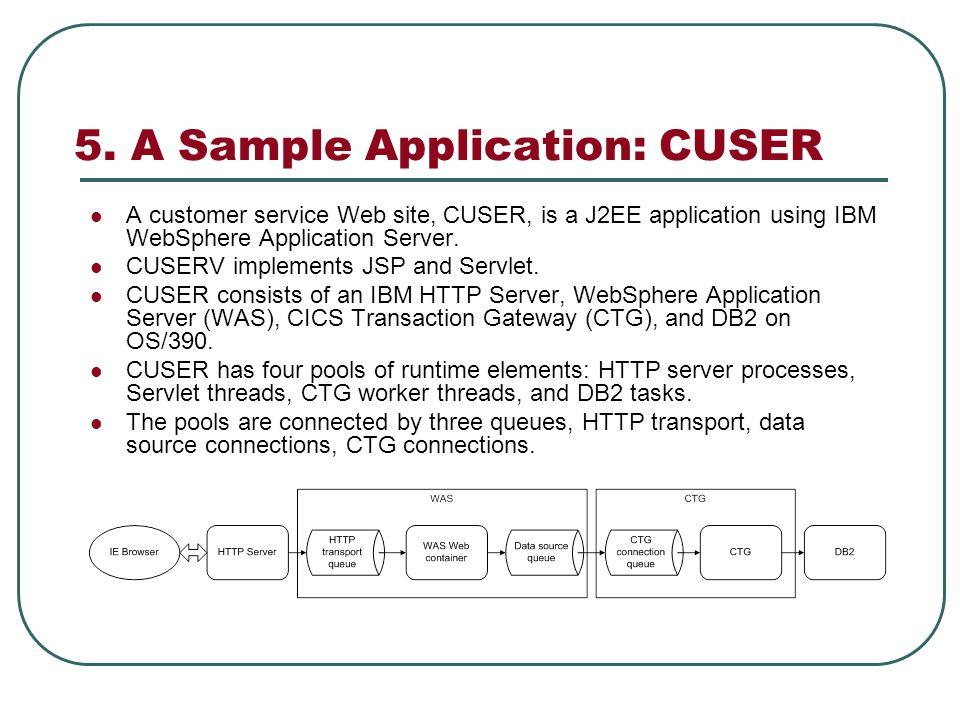 5. A Sample Application: CUSER A customer service Web site, CUSER, is a J2EE application using IBM WebSphere Application Server. CUSERV implements JSP