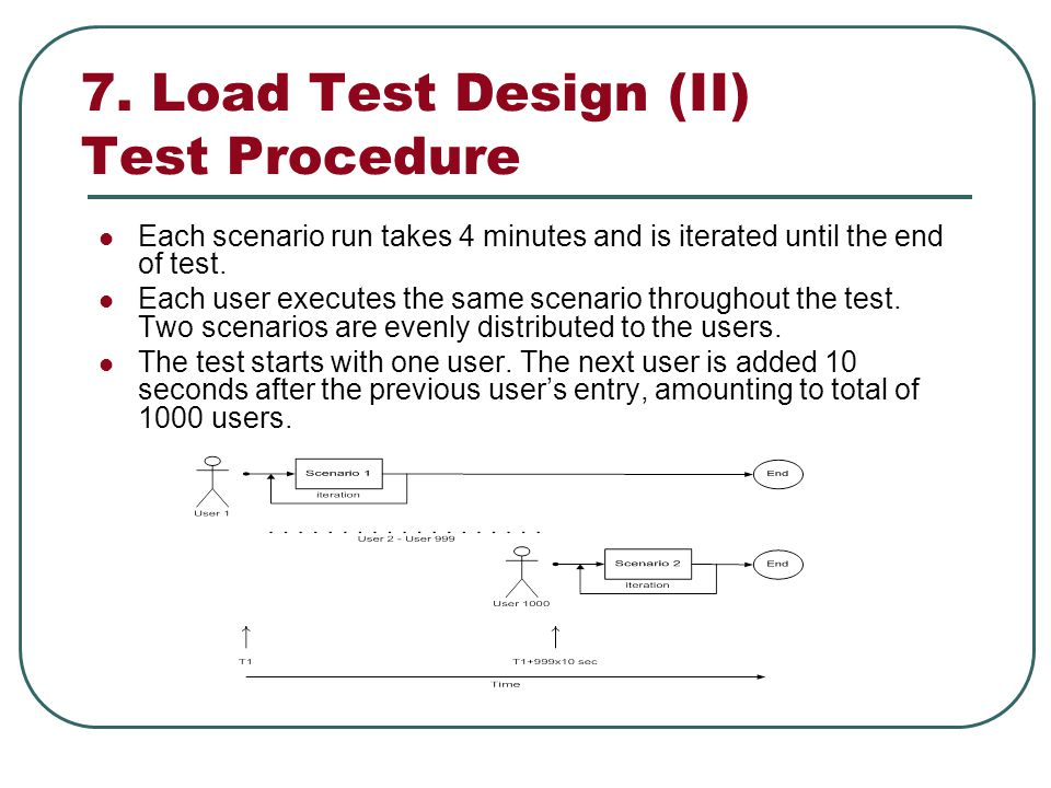 7. Load Test Design (II) Test Procedure Each scenario run takes 4 minutes and is iterated until the end of test. Each user executes the same scenario