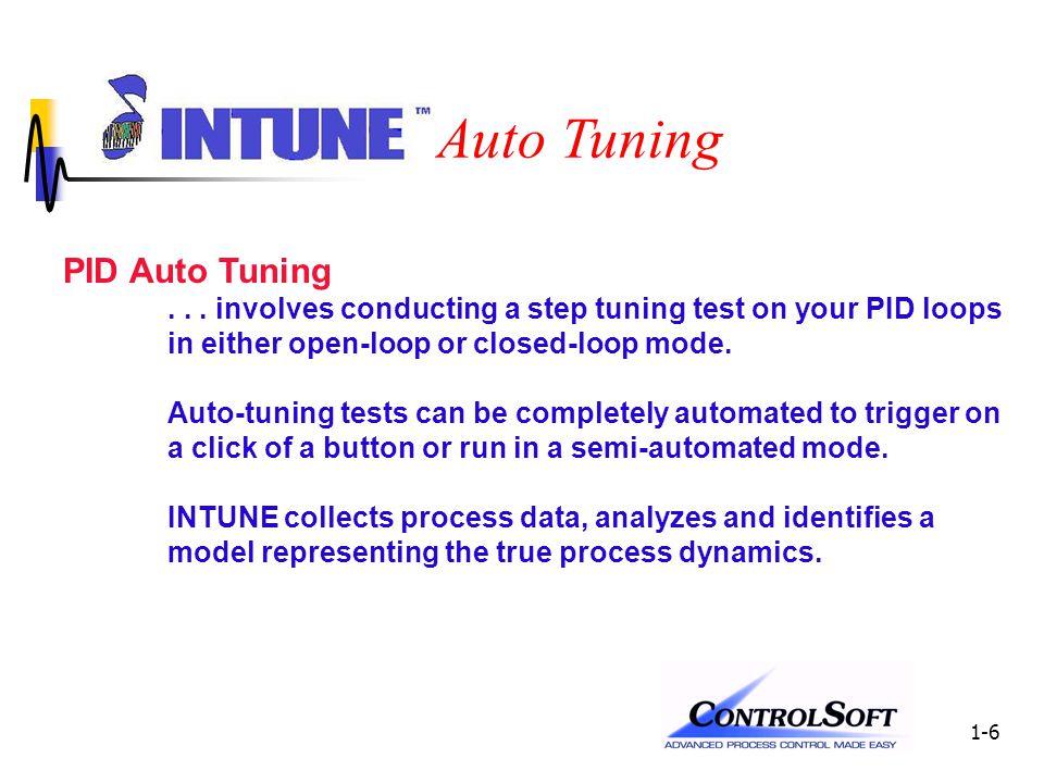 1-6 Auto Tuning PID Auto Tuning...