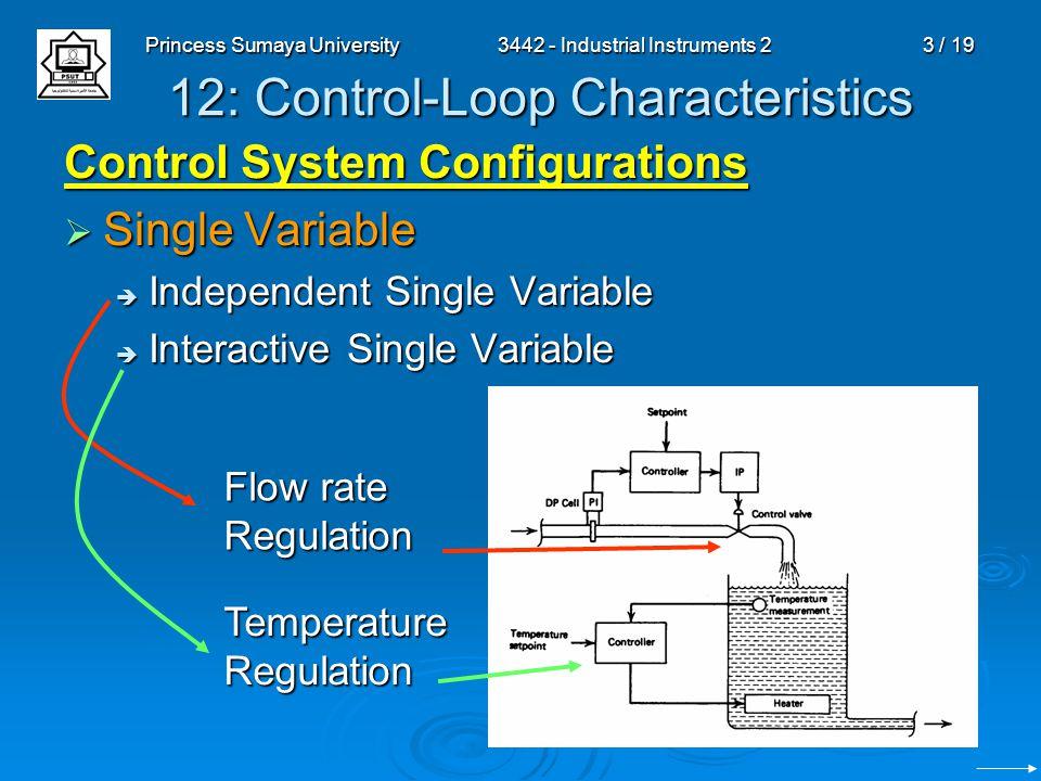 Princess Sumaya University3442 - Industrial Instruments 214 / 19 12: Control-Loop Characteristics Process Loop Tuning Open-Loop Transient Response Method Open-Loop Transient Response Method L: lag time in minutes N: reaction time (%/min)