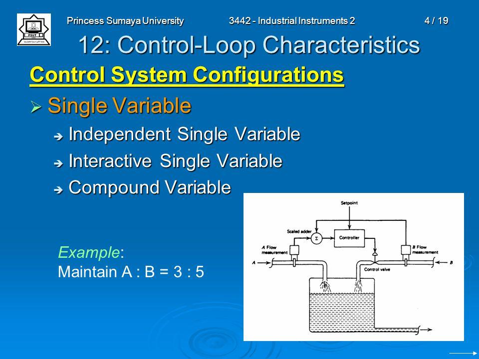 Princess Sumaya University3442 - Industrial Instruments 215 / 19 12: Control-Loop Characteristics Process Loop Tuning Open-Loop Transient Response Method Open-Loop Transient Response Method Proportional Mode: ¼ Amplitude: Proportional-Integral Mode: ¼ Amplitude: