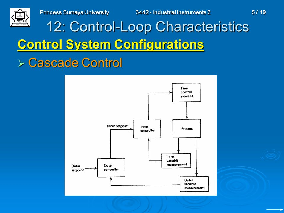 Princess Sumaya University3442 - Industrial Instruments 26 / 19 12: Control-Loop Characteristics Control System Configurations Cascade Control Cascade Control Example: