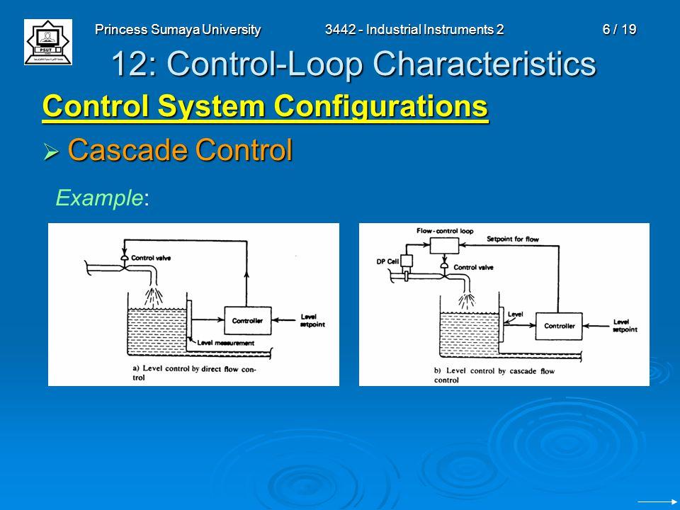 Princess Sumaya University3442 - Industrial Instruments 217 / 19 12: Control-Loop Characteristics Process Loop Tuning Ziegler-Nichols Method Ziegler-Nichols Method Proportional Mode: Proportional-Integral Mode:
