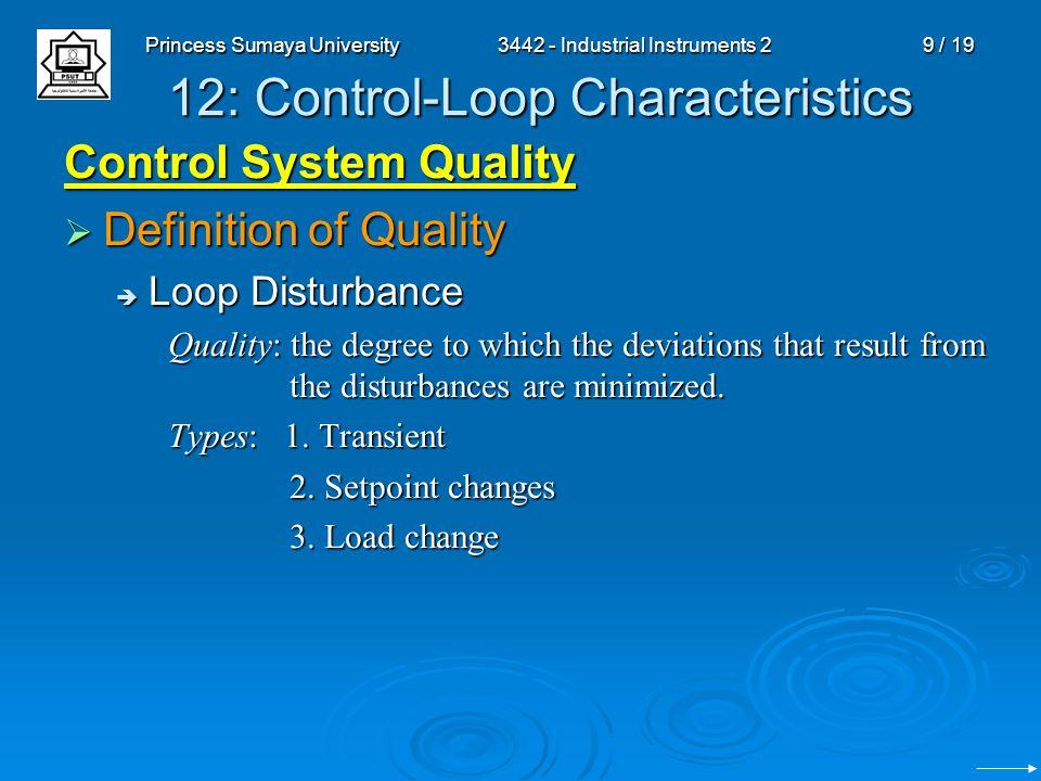 Princess Sumaya University3442 - Industrial Instruments 210 / 19 12: Control-Loop Characteristics Control System Quality Definition of Quality Definition of Quality Loop Disturbance Loop Disturbance Optimum Control Optimum Control Quality: 1.