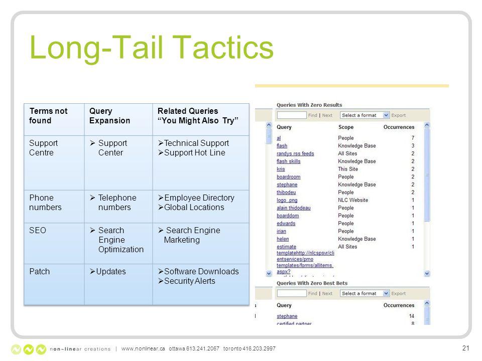 Long-Tail Tactics | www.nonlinear.ca ottawa 613.241.2067 toronto 416.203.2997 21