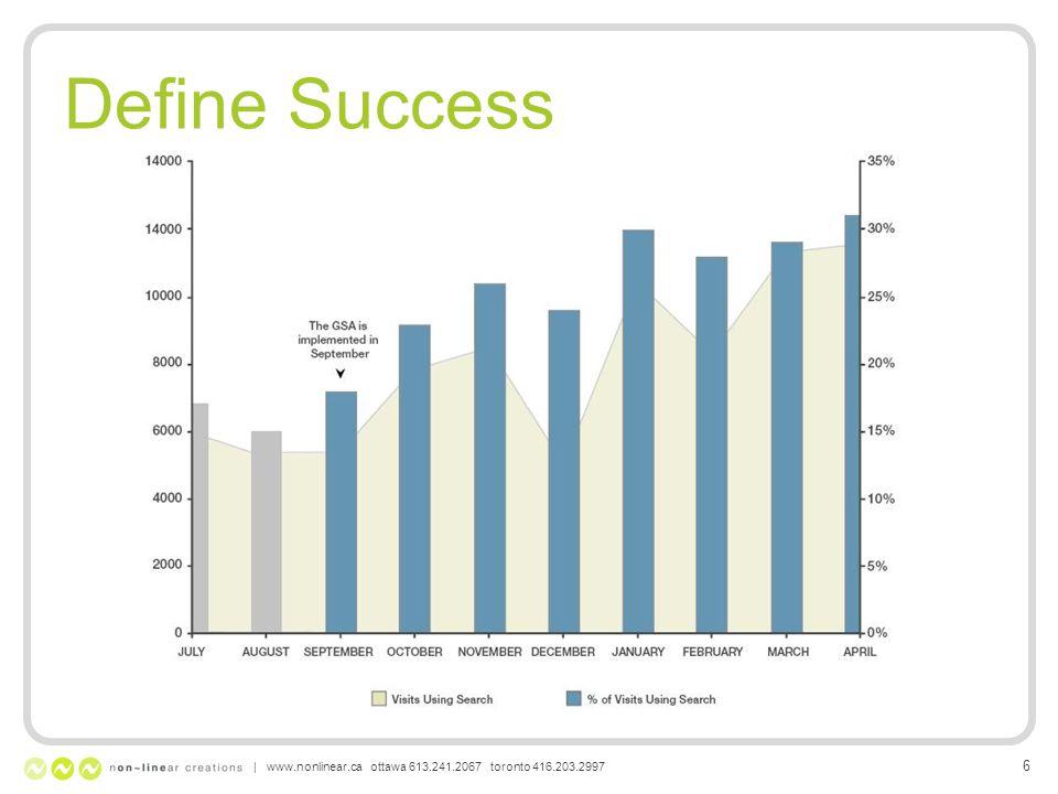 Define Success | www.nonlinear.ca ottawa 613.241.2067 toronto 416.203.2997 6