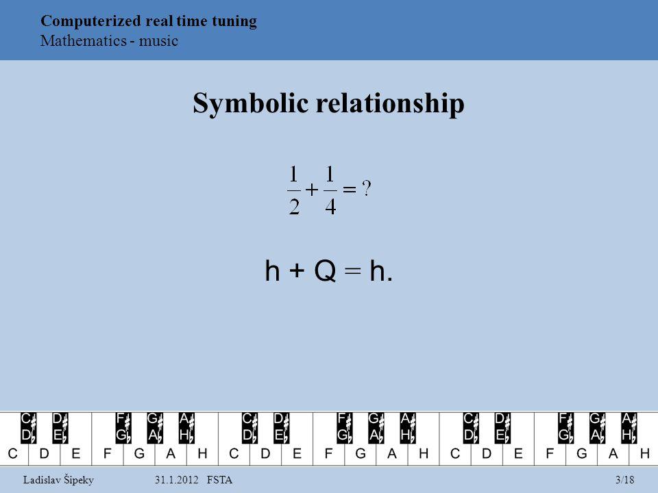 Symbolic relationship h + Q = h.