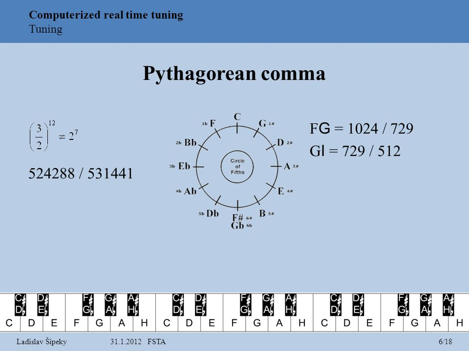 Pythagorean comma F G = 1024 / 729 G I = 729 / 512 524288 / 531441 Computerized real time tuning Tuning Ladislav Šipeky31.1.2012 FSTA6/18