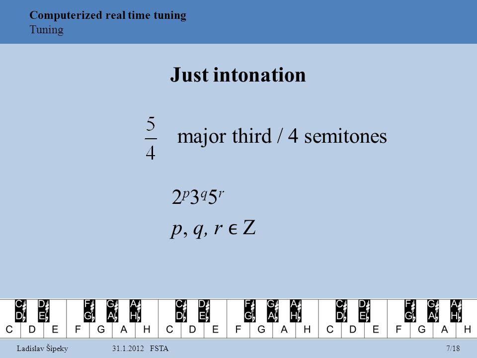 Just intonation major third / 4 semitones 2 p 3 q 5 r p, q, r Z Computerized real time tuning Tuning Ladislav Šipeky31.1.2012 FSTA7/18