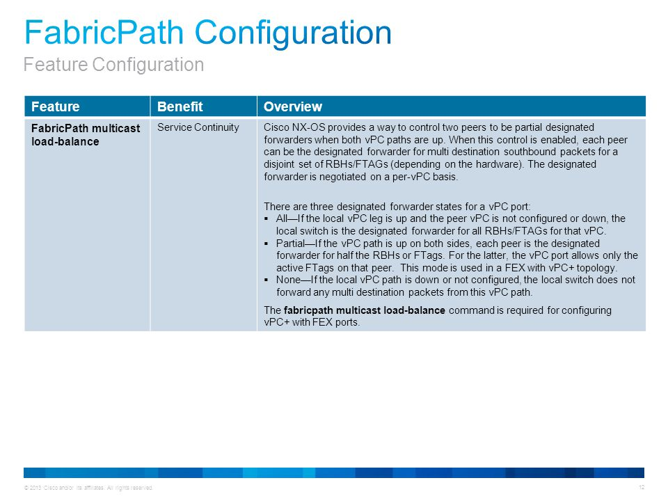 © 2013 Cisco and/or its affiliates. All rights reserved. 12 FeatureBenefitOverview FabricPath multicast load-balance Service ContinuityCisco NX-OS pro