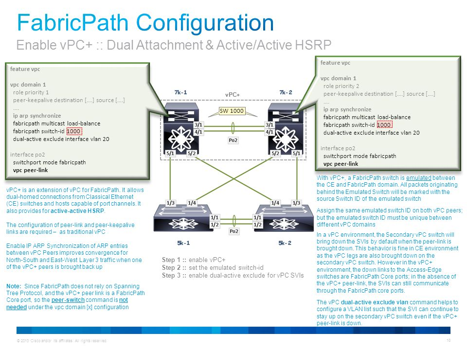 © 2013 Cisco and/or its affiliates. All rights reserved. 18 Step 1 :: enable vPC+ Step 2 :: set the emulated switch-id Step 3 :: enable dual-active ex