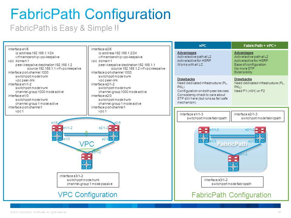 © 2013 Cisco and/or its affiliates. All rights reserved. 28 VPC Configuration e1/1-2 e3/1-2 e2/1-2 e1/3e2/3 VPC e2/5e1/5 interface e2/5 ip address 192