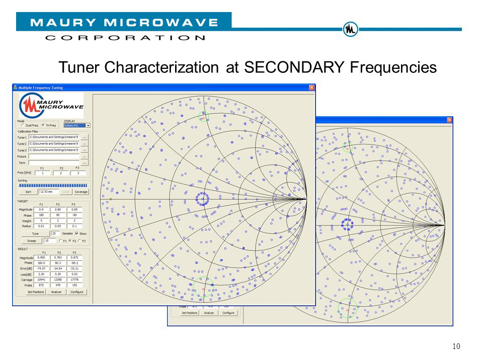 10 Tuner Characterization at SECONDARY Frequencies