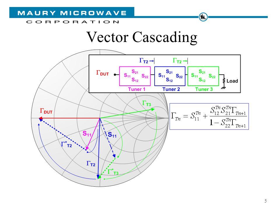 5 Vector Cascading