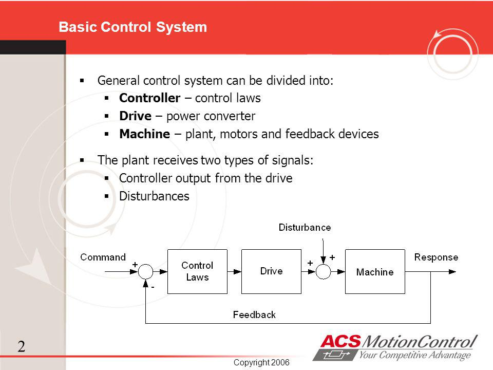 2 Copyright 2006 Basic Control System General control system can be divided into: Controller – control laws Drive – power converter Machine – plant, m