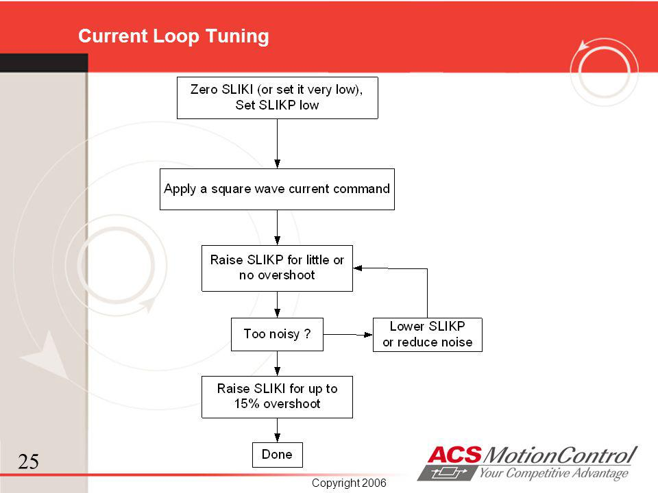 25 Copyright 2006 Current Loop Tuning