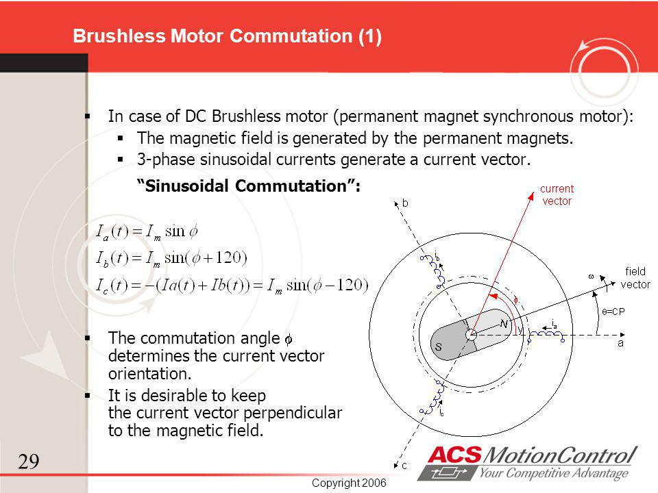 29 Copyright 2006 Brushless Motor Commutation (1) In case of DC Brushless motor (permanent magnet synchronous motor): The magnetic field is generated