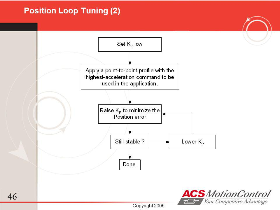 46 Copyright 2006 Position Loop Tuning (2)
