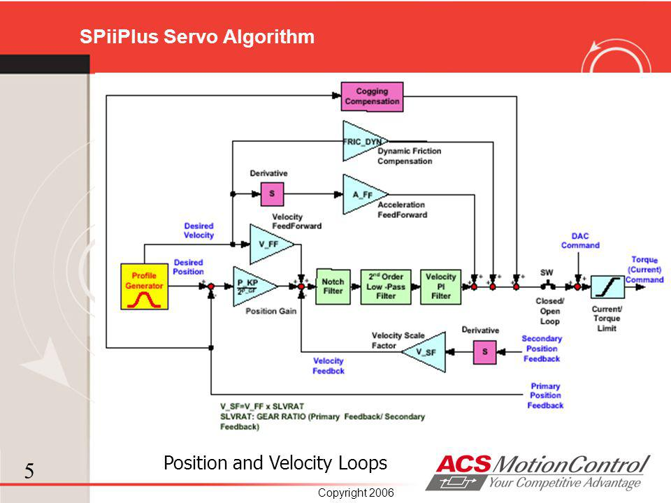 5 Copyright 2006 SPiiPlus Servo Algorithm Position and Velocity Loops