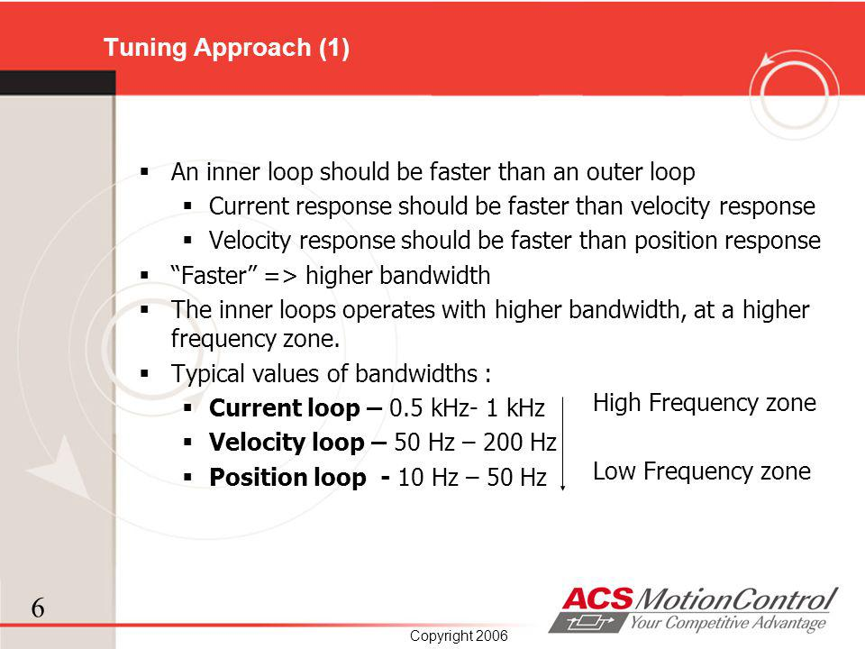 6 Copyright 2006 Tuning Approach (1) An inner loop should be faster than an outer loop Current response should be faster than velocity response Veloci