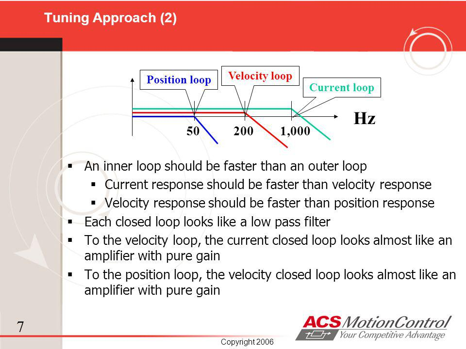 7 Copyright 2006 Tuning Approach (2) An inner loop should be faster than an outer loop Current response should be faster than velocity response Veloci