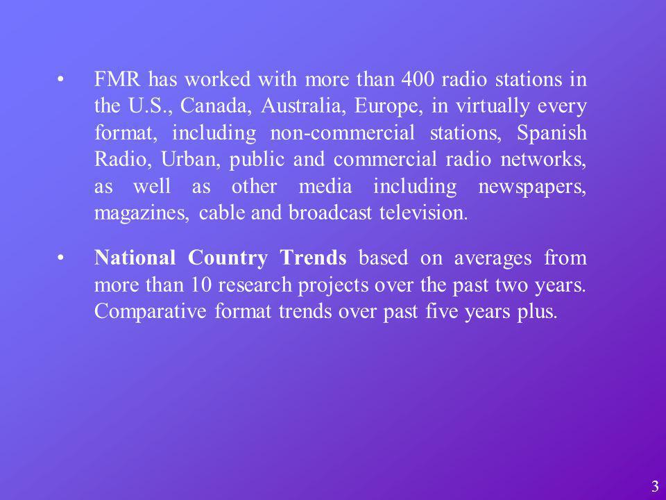FMR has worked with more than 400 radio stations in the U.S., Canada, Australia, Europe, in virtually every format, including non-commercial stations, Spanish Radio, Urban, public and commercial radio networks, as well as other media including newspapers, magazines, cable and broadcast television.