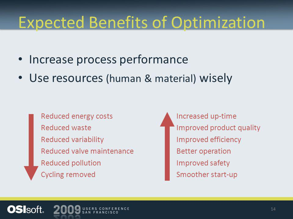Expected Benefits of Optimization Increase process performance Use resources (human & material) wisely Reduced energy costs Reduced waste Reduced variability Reduced valve maintenance Reduced pollution Cycling removed Increased up-time Improved product quality Improved efficiency Better operation Improved safety Smoother start-up 14