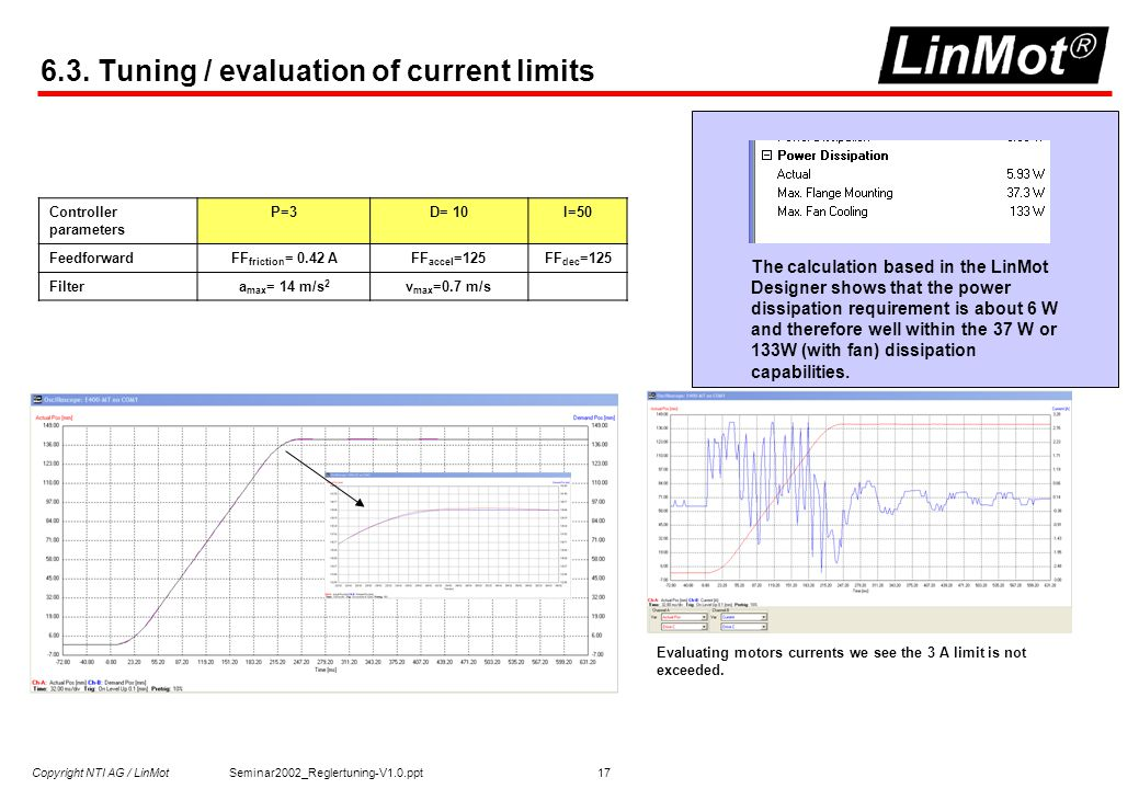 Copyright NTI AG / LinMot Seminar2002_Reglertuning-V1.0.ppt 17 6.3. Tuning / evaluation of current limits Controller parameters P=3D= 10I=50 Feedforwa