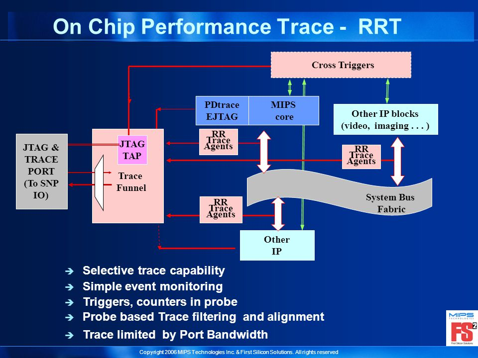 Copyright 2006 MIPS Technologies Inc. & First Silicon Solutions. All rights reserved On Chip Performance Trace - RRT System Bus Fabric Other IP blocks