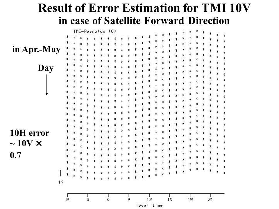 Day in Apr.-May 10H error ~ 10V × 0.7 Result of Error Estimation for TMI 10V in case of Satellite Forward Direction