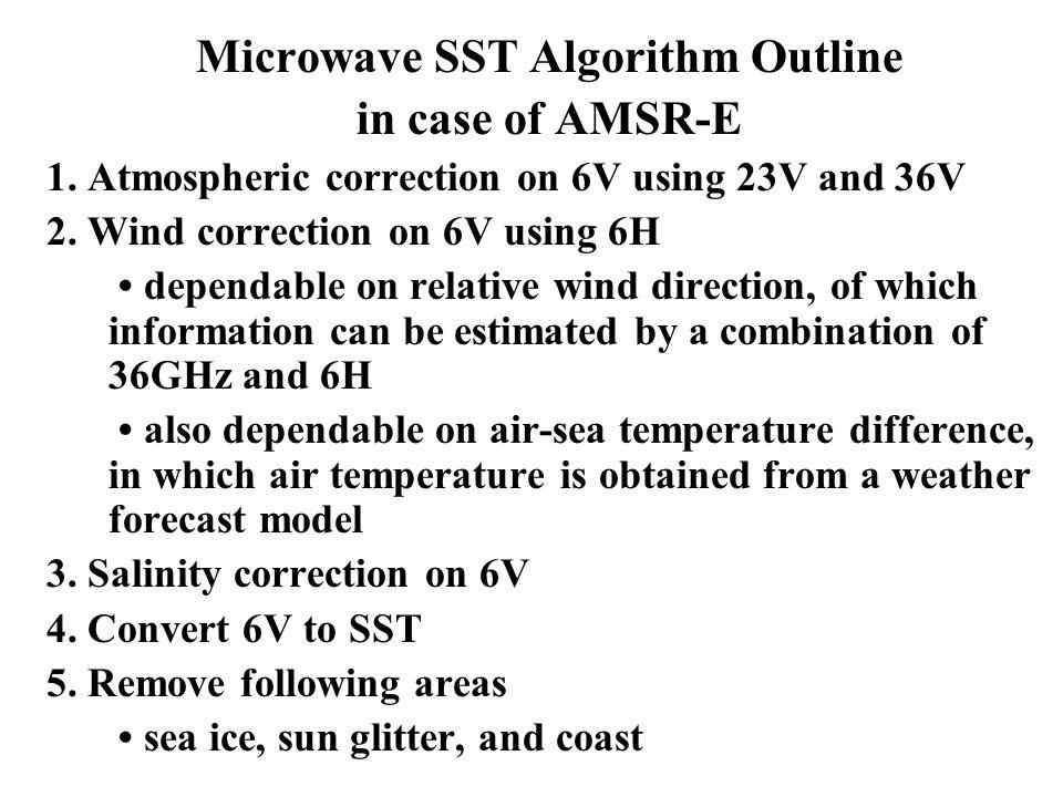 Microwave SST Algorithm Outline in case of AMSR-E 1.