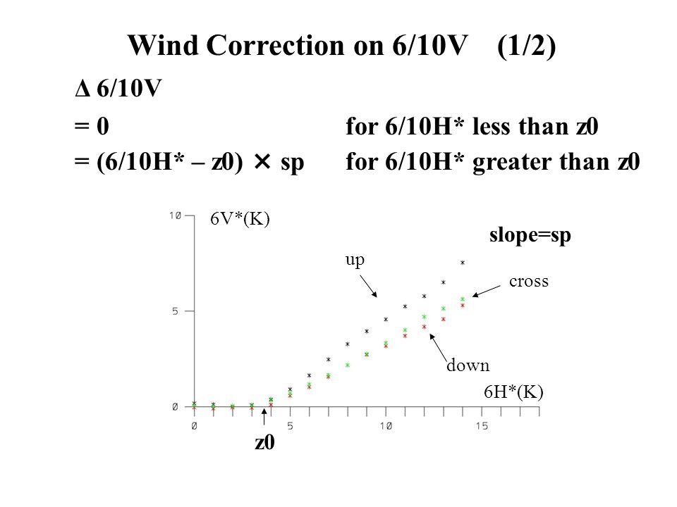6H*(K) up down z0 Wind Correction on 6/10V (1/2) slope=sp Δ 6/10V = 0for 6/10H* less than z0 = (6/10H* – z0) × spfor 6/10H* greater than z0 6V*(K) cross