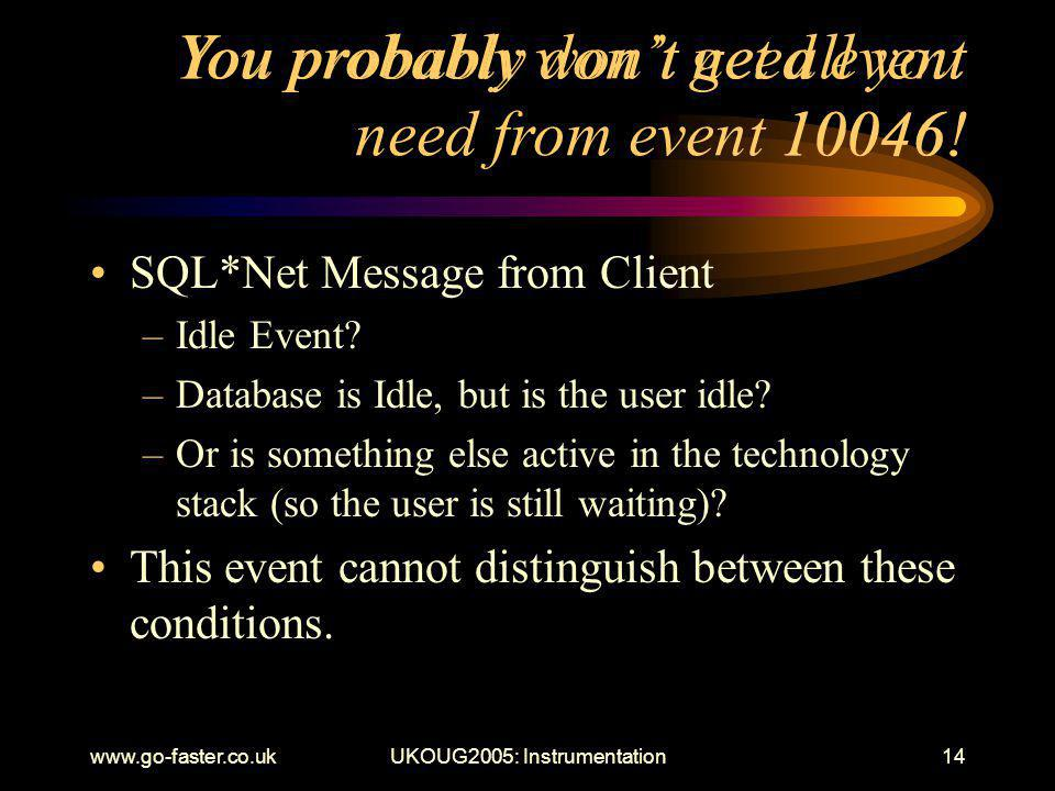 www.go-faster.co.ukUKOUG2005: Instrumentation14 You probably dont need event 10046.