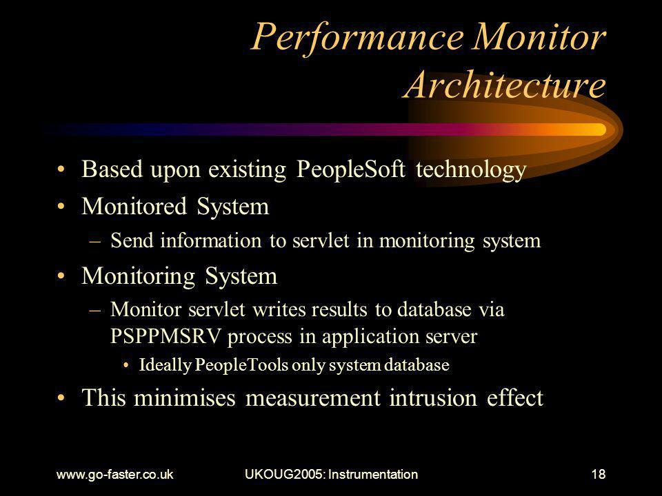 www.go-faster.co.ukUKOUG2005: Instrumentation18 Performance Monitor Architecture Based upon existing PeopleSoft technology Monitored System –Send information to servlet in monitoring system Monitoring System –Monitor servlet writes results to database via PSPPMSRV process in application server Ideally PeopleTools only system database This minimises measurement intrusion effect
