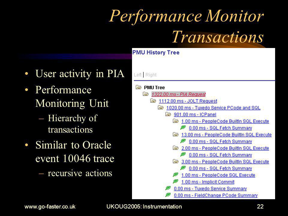 www.go-faster.co.ukUKOUG2005: Instrumentation22 Performance Monitor Transactions User activity in PIA Performance Monitoring Unit –Hierarchy of transactions Similar to Oracle event 10046 trace –recursive actions