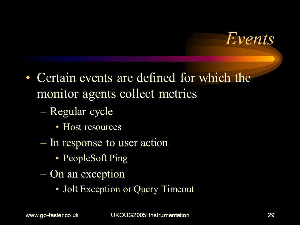 www.go-faster.co.ukUKOUG2005: Instrumentation29 Events Certain events are defined for which the monitor agents collect metrics –Regular cycle Host resources –In response to user action PeopleSoft Ping –On an exception Jolt Exception or Query Timeout