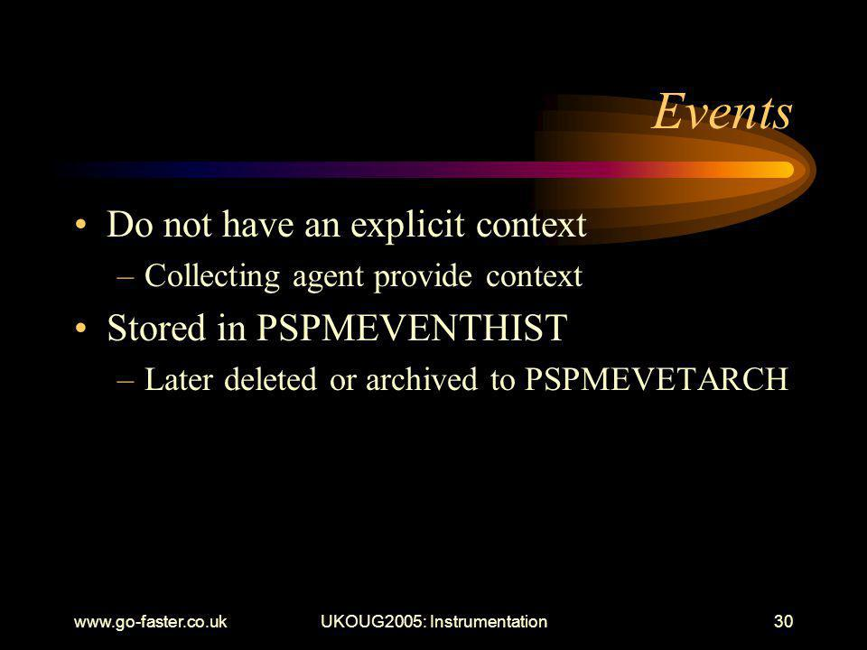 www.go-faster.co.ukUKOUG2005: Instrumentation30 Events Do not have an explicit context –Collecting agent provide context Stored in PSPMEVENTHIST –Later deleted or archived to PSPMEVETARCH