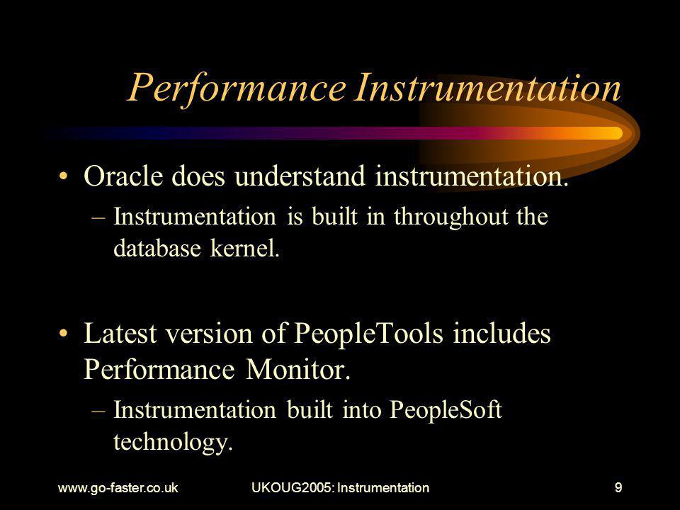 www.go-faster.co.ukUKOUG2005: Instrumentation9 Performance Instrumentation Oracle does understand instrumentation.