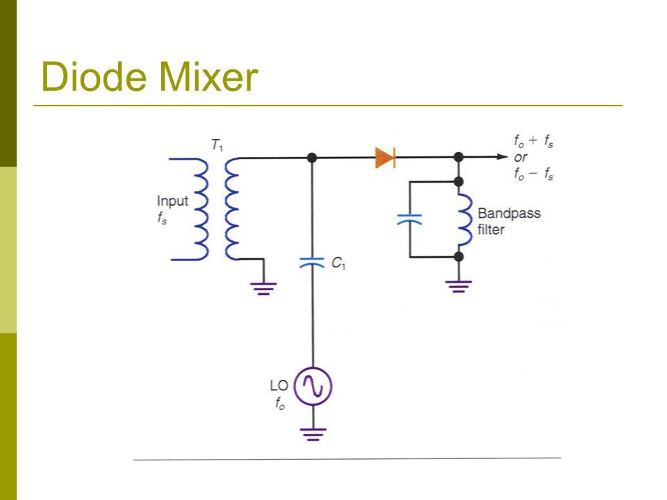 Diode Mixer