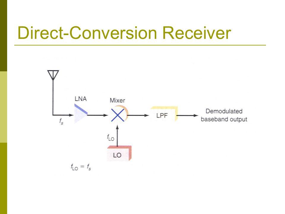 Direct-Conversion Receiver