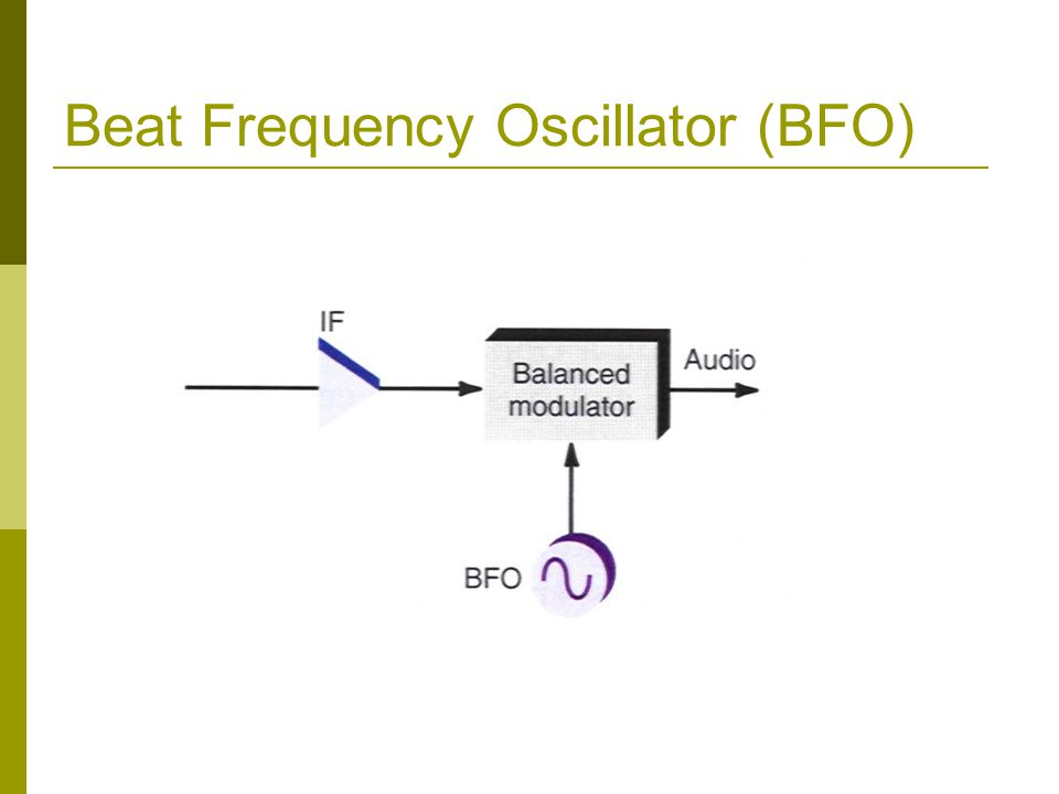 Beat Frequency Oscillator (BFO)