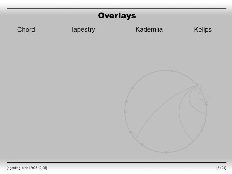 [8 / 24] [sgerding, strib | 2003-12-05] Overlays Chord TapestryKademlia Kelips