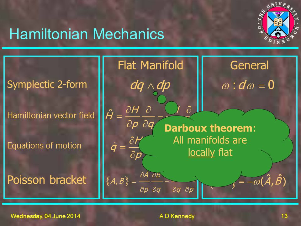 13 Wednesday, 04 June 2014A D Kennedy Hamiltonian Mechanics Flat ManifoldGeneral Symplectic 2-form Hamiltonian vector field Equations of motion Poisson bracket Darboux theorem: All manifolds are locally flat