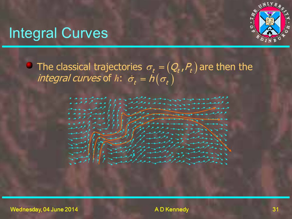 31 Wednesday, 04 June 2014A D Kennedy In the natural basis we have Integral Curves The classical trajectories are then the integral curves of h :