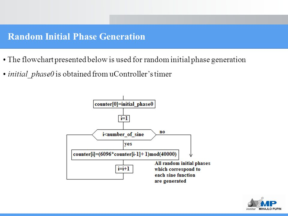 Random Initial Phase Generation The flowchart presented below is used for random initial phase generation initial_phase0 is obtained from uControllers timer