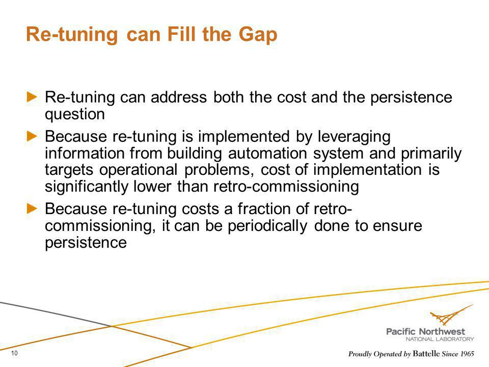 Re-tuning can Fill the Gap Re-tuning can address both the cost and the persistence question Because re-tuning is implemented by leveraging information
