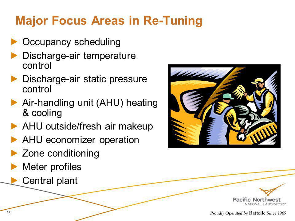 Major Focus Areas in Re-Tuning Occupancy scheduling Discharge-air temperature control Discharge-air static pressure control Air-handling unit (AHU) he