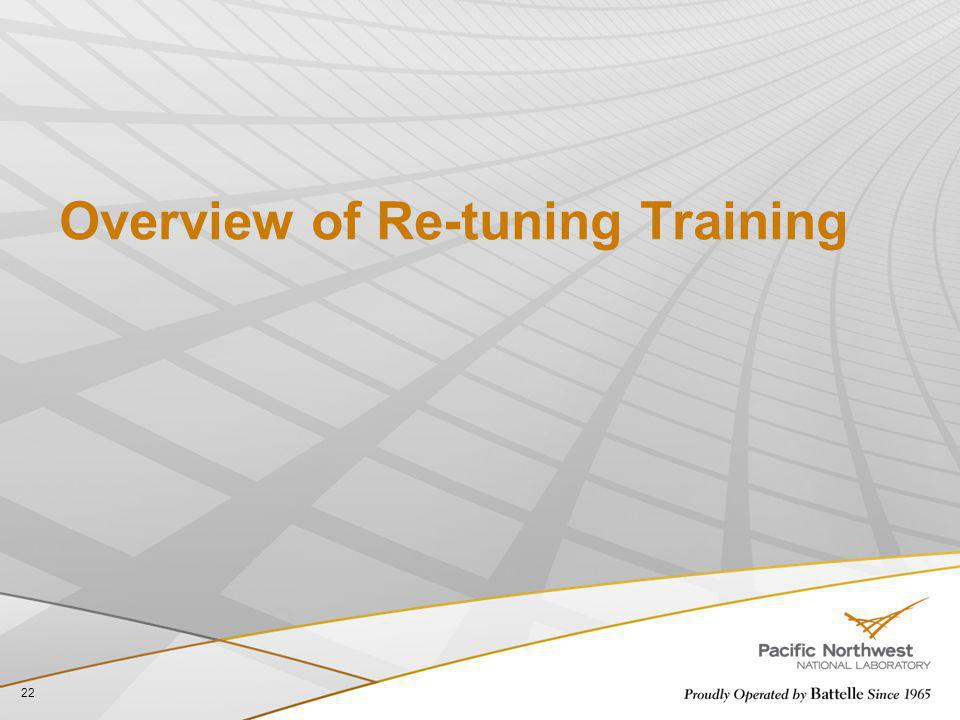 Overview of Re-tuning Training 22