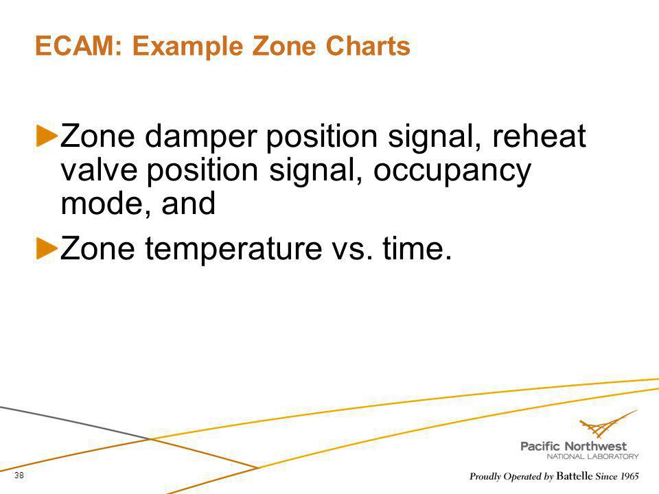 ECAM: Example Zone Charts Zone damper position signal, reheat valve position signal, occupancy mode, and Zone temperature vs. time. 38