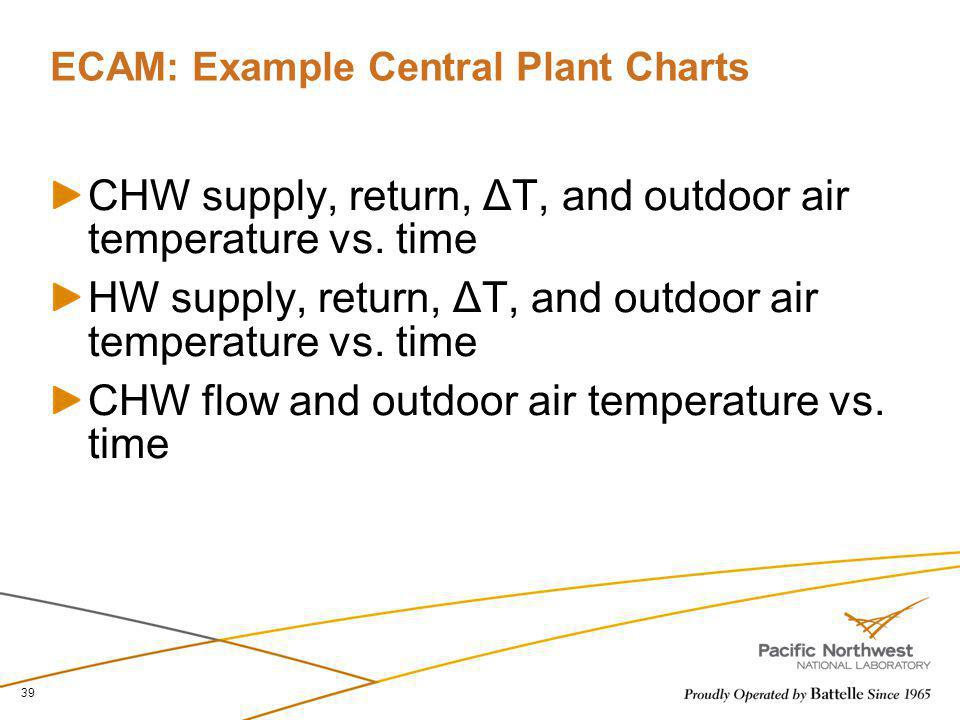 ECAM: Example Central Plant Charts CHW supply, return, ΔT, and outdoor air temperature vs. time HW supply, return, ΔT, and outdoor air temperature vs.